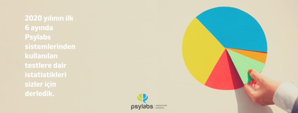 Sayılarla Psylabs: Yılın İlk 6 Ayında Türkiye'de Yine En Çok Yetenek Testleri Kullanıldı.